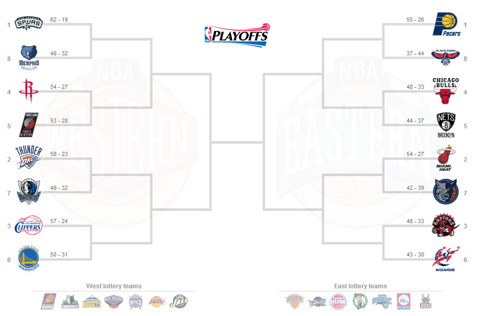 It is an image of Crafty Nba Playoffs Printable Brackets